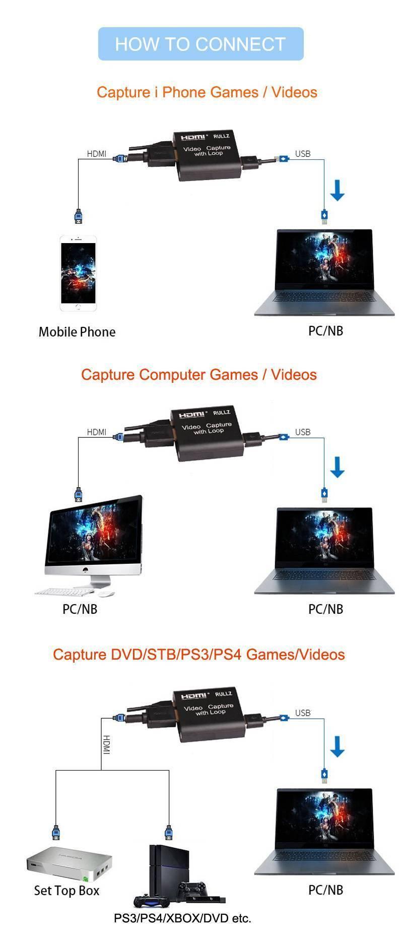 HD 1080P 4K HDMI Video Capture Card To USB 3.0